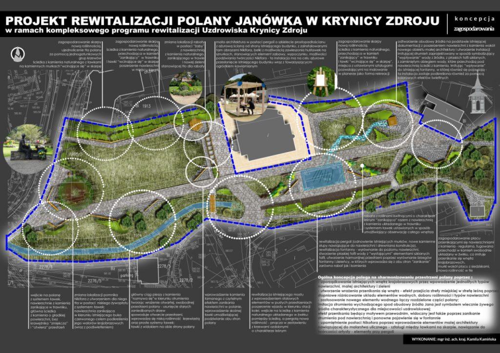 Projekt Rewitalizacji Polany Janówka w Krynicy Zdroju
