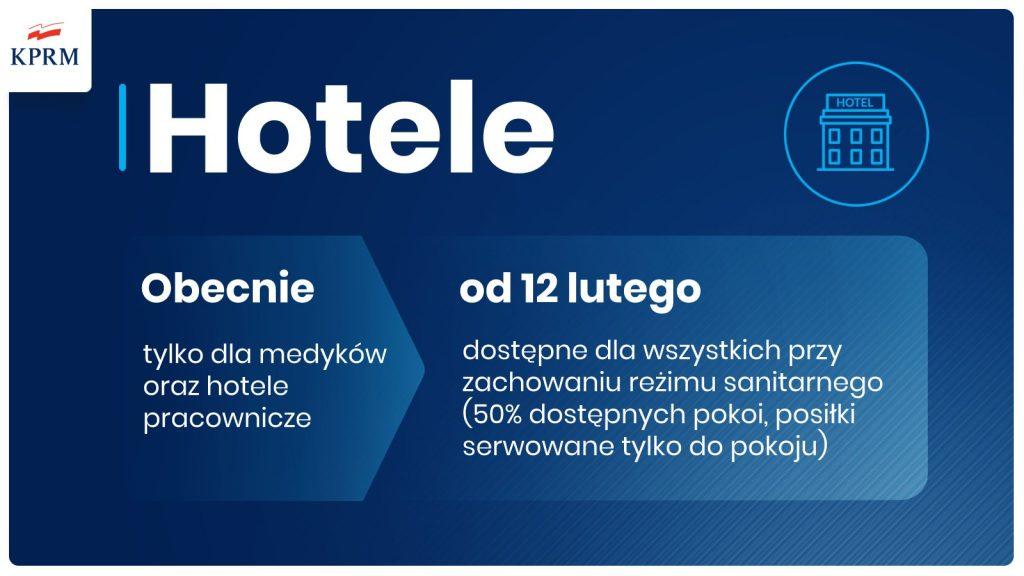 Od 12 lutego otwarte zostaną hotele, stoki, kina, teatry i baseny